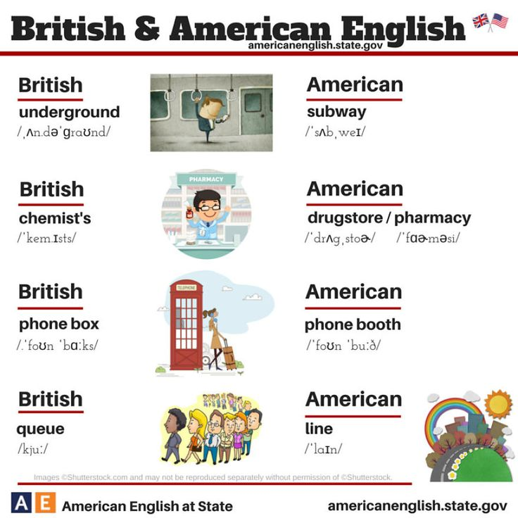 Best British English Ideas On Pinterest American English - 63 key differences between british and american english