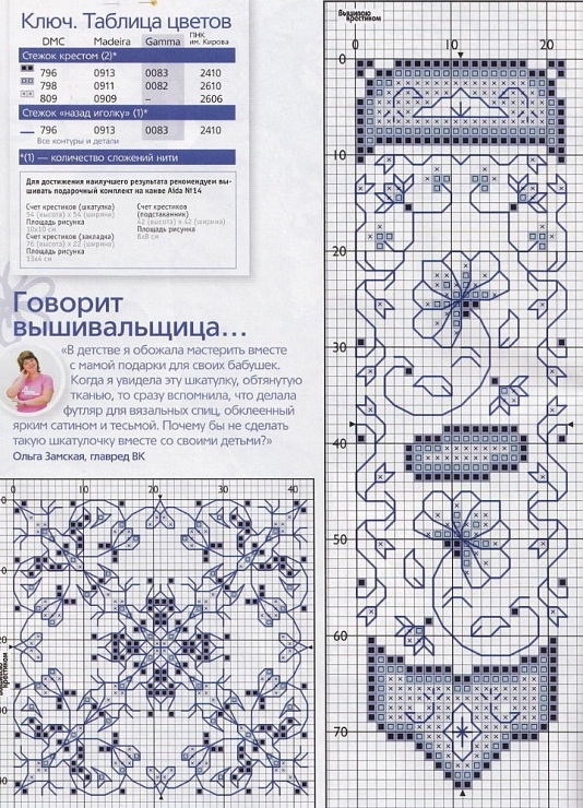 Lovely blue cross stitch pattern