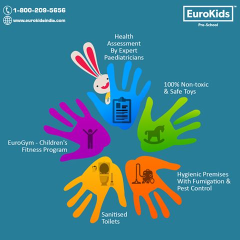 A Healthy Child Creates a Healthy World and EuroKids ensures a clean and hygienic environment for your child.