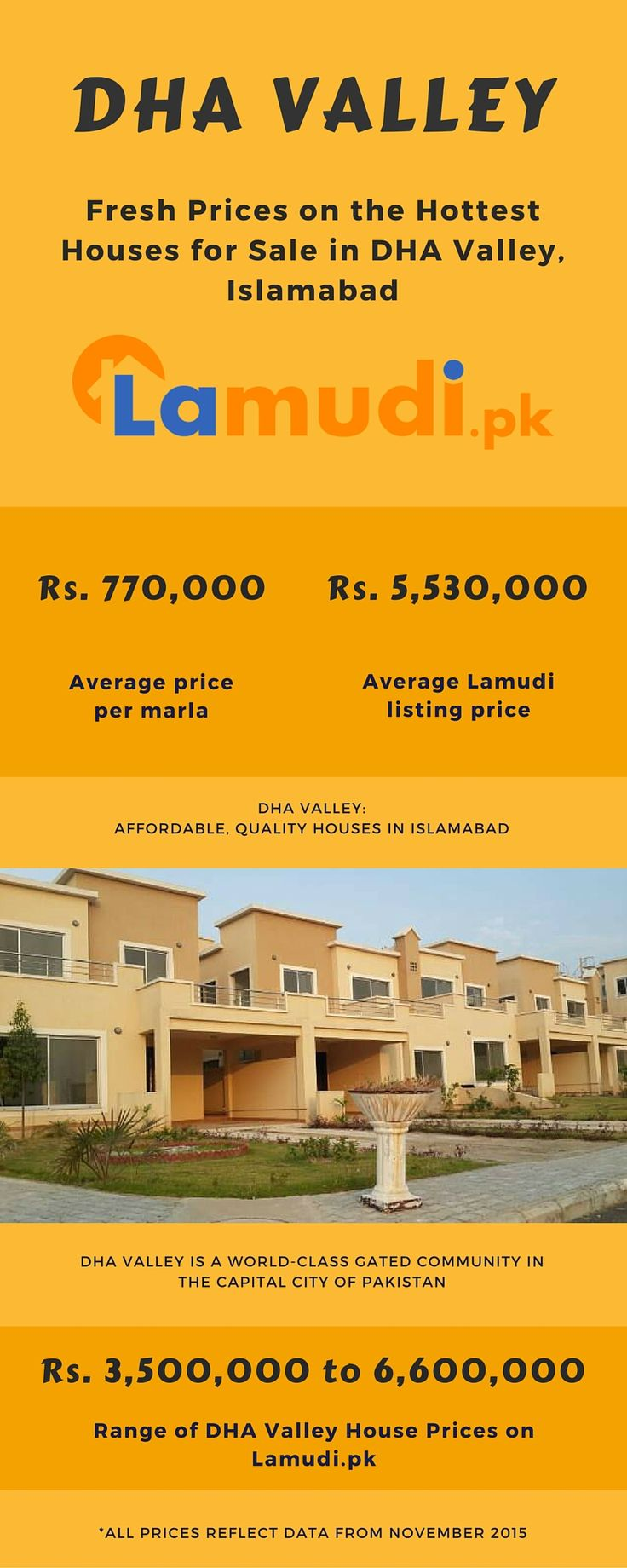 House for sale real estate flyer amp ad template word amp publisher - Dha Valley Jpg 800 2000