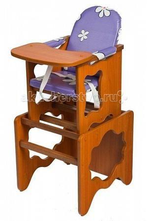 ПМДК Премьер  — 1660р. -----------------------------------------  Стульчик для кормления ПМДК Премьер   Удобный и функциональный стульчик для кормления.  Особенности: Легко трансформируется в столик и стул для малыша. Для создания высокого стульчика для кормления вам нужно установить малый стул на столик. Стульчик устойчив и не опрокидывается. Края сглажены и безопасны для ребенка. 3-точечные ремни безопасности. Материал: стульчик - массив березы, стол и столешница - из толстого ламината…