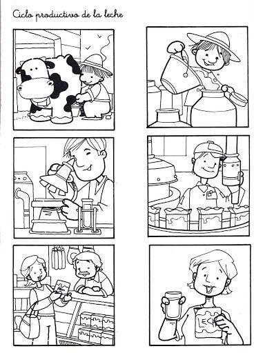 Secuencia temporal de 6 - Ciclo de la leche                                                                                                                                                                                 Más