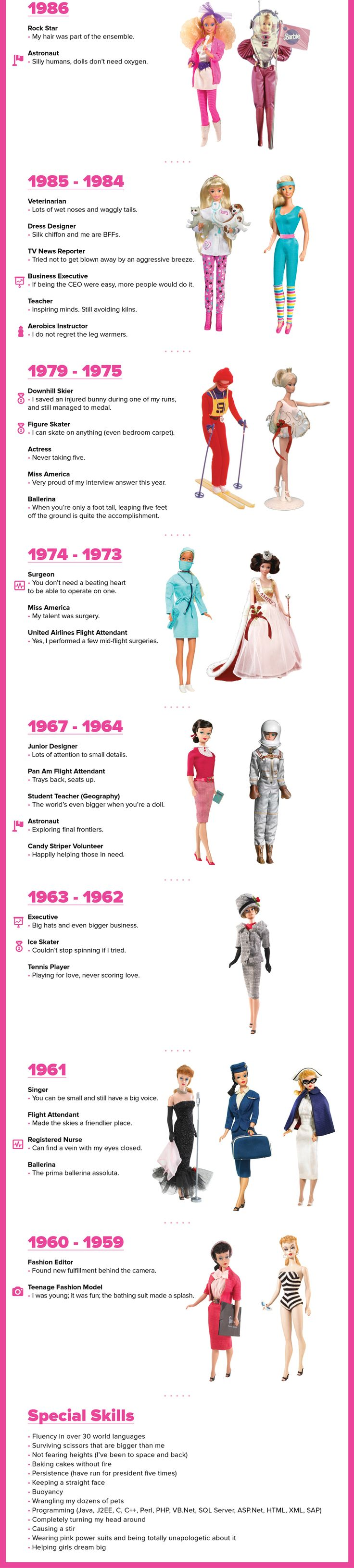 """What A Barbie Resume Looks Like After 55 Years. My favorite: 1974-1973 """"Surgeon - You don't need a beating heart to be able to operate on one. Miss America - My talent was surgery. Flight Attendant - Yes, I performed a few mid-flight surgeries."""""""