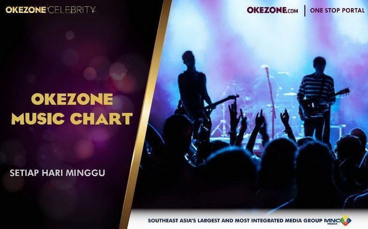 Follow @liputanbaru  OKEZONE MUSIC CHART: Ed Sheeran Naik 2 Peringkat Demi Lovato Tergusur dari Billboard : Okezone Celebrity [ Baca selengkapnya di liputanbaru.com ]  #okezone.com #love #instagood #photooftheday #beautiful   Baca selengkapnya di website: liputanbaru.com #TsunamiCup