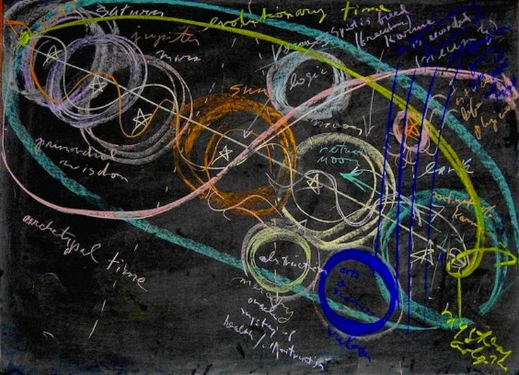 Chalk, Colour & Cosmos: The Black Board drawings of Rudolf Steiner