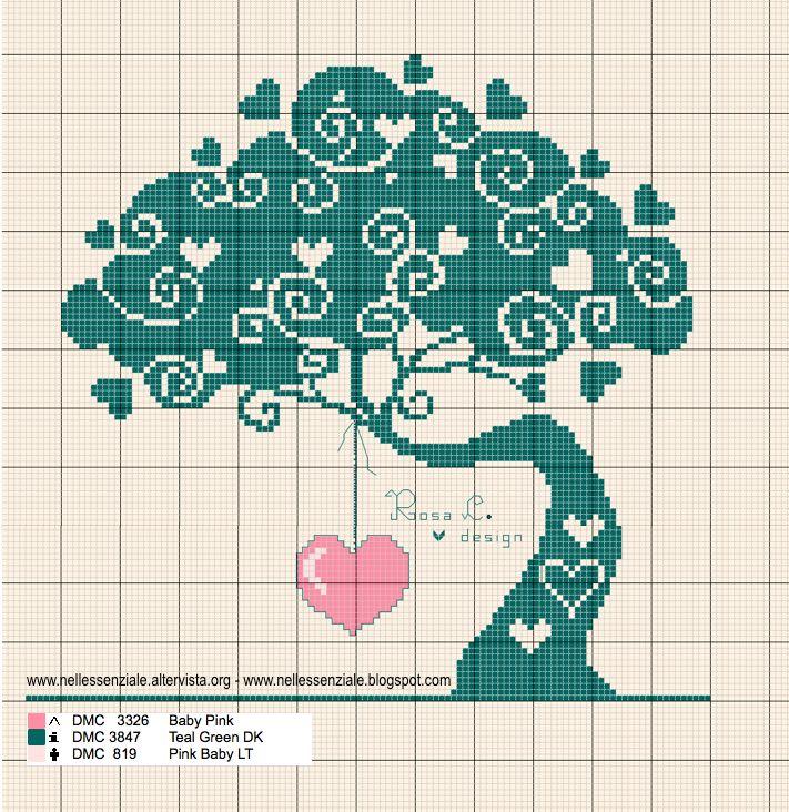 Schema punto croce: Collezione L'albero dei cuori