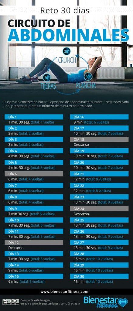 30 dias circuito abdominales