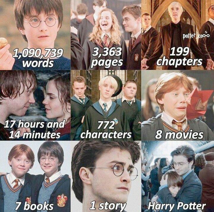 Harry Potter Wizards Unite Hacks Each Harry Potter House Quiz Nl Considering Harry Potter House Qui Harry Potter English Harry Potter Spells Harry Potter Feels