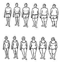 À partir de quel poids y a-t-il avantage pour la santé à maigrir? Grande étude