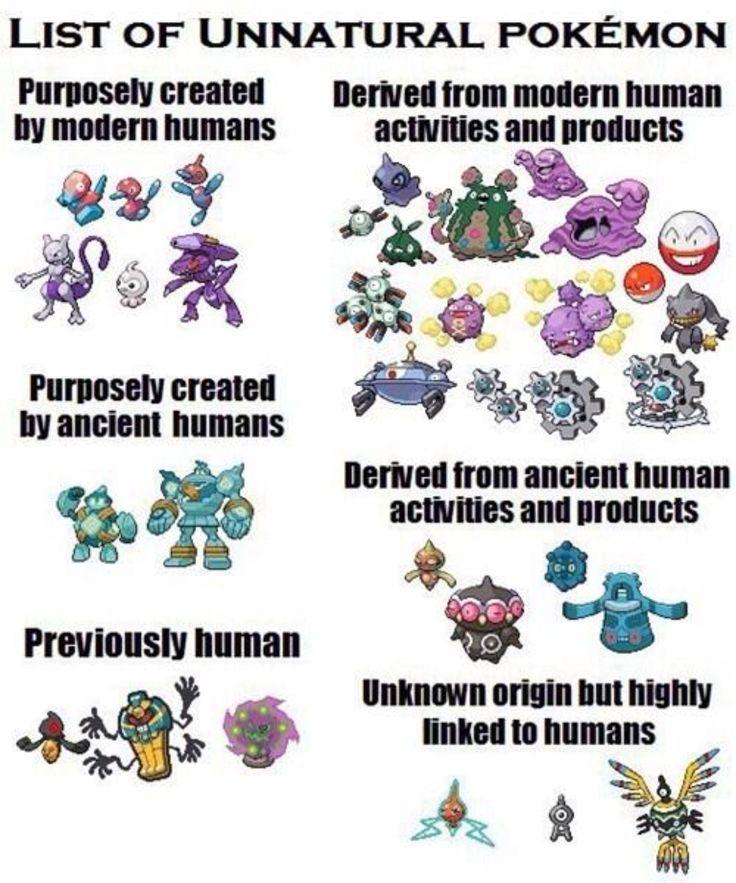 Un-natural Pokémon