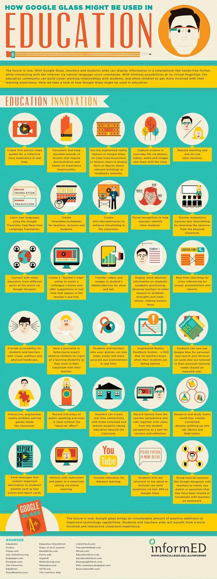 Google glass in onderwijs #infographic