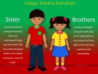 Cartoon Brother sister Rakhi Wallpaper  Raksha Bandhan, Brother, Sister, Rakhi, Wallpapers, Wishes, Greetings, Images, Cute, Cartoon, Tied Rakhi, Latest, HD