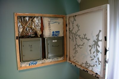 use hinged art to cover up electrical boxes!