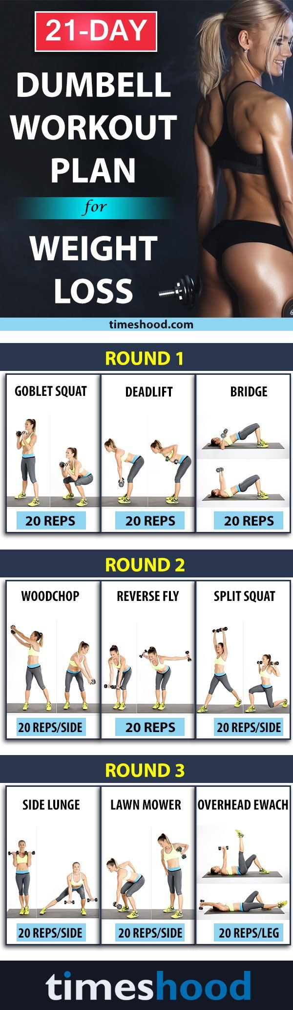 4 day a week weight loss workout image 8