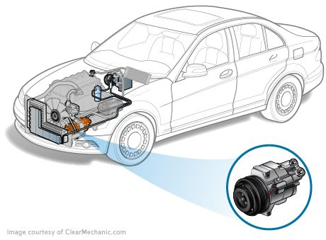 17 Best Ideas About Ac Compressor On Pinterest Auto