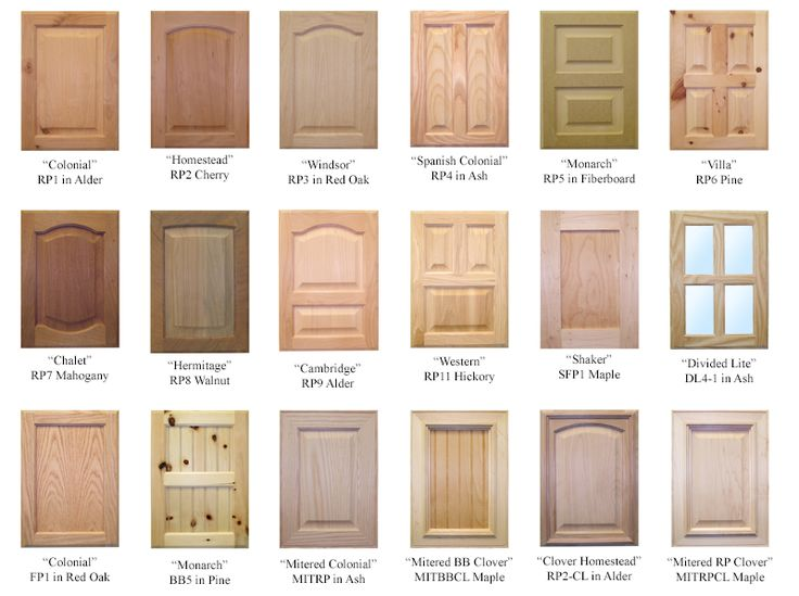 Top 25 best shaker cabinet doors ideas on pinterest for Best type of wood for kitchen cabinets