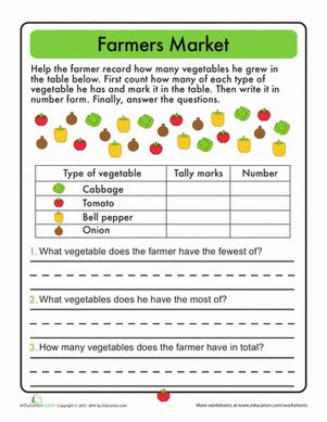 math worksheet : 84 best places to visit images on pinterest  maths teaching  : Free Market Math Worksheets
