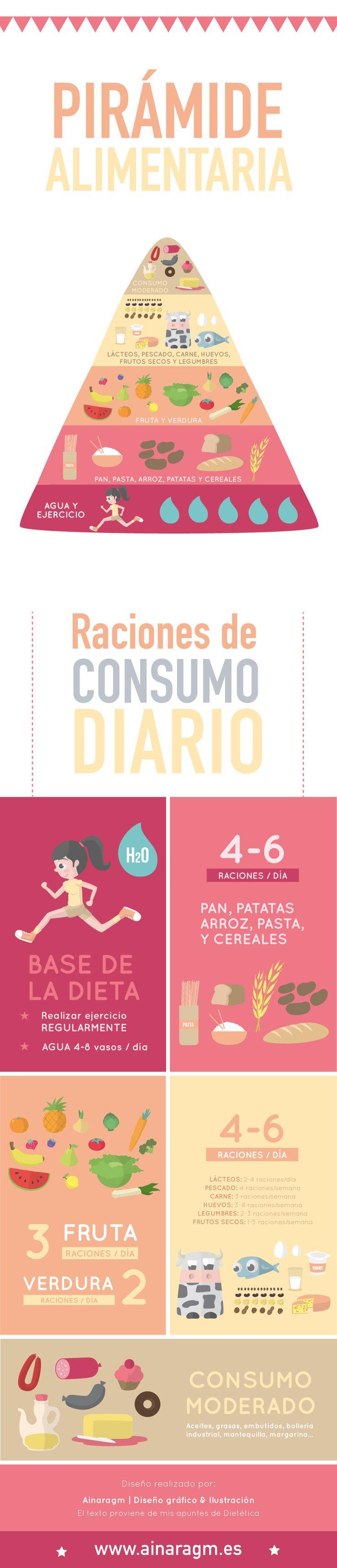 #Infografia sobre la pirámide alimentaria #dieta #nutricion #alimentos