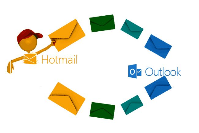 Blog with information about Outlook and Hotmail Mail tips. http://outlook-login.net