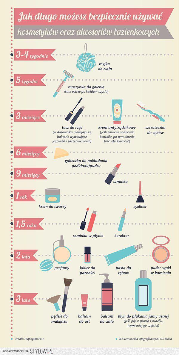 Jak długo i bezpiecznie używać kosmetyków oraz akcesoriów łazienkowych