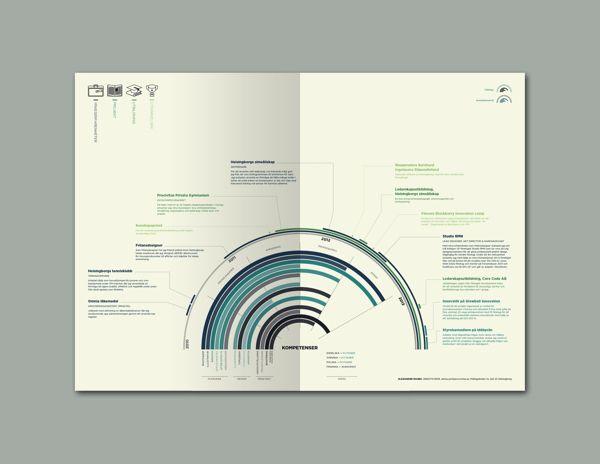 51 best CV Design images on Pinterest Beautiful, Business resume - dice resume