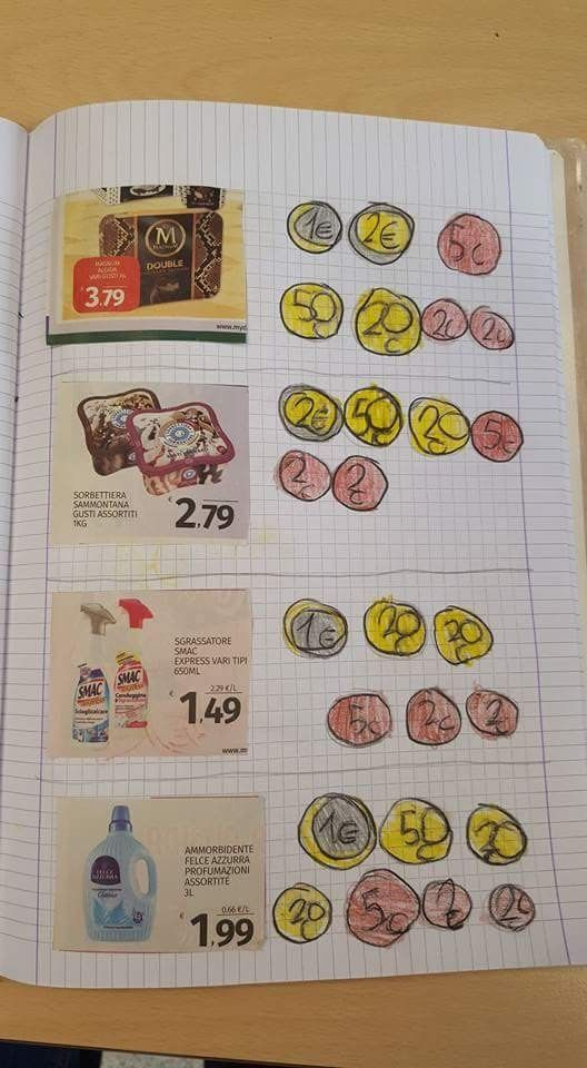 I like this idea to draw money for item…math journal