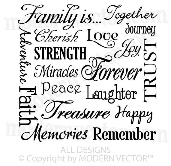Family Collage Frames With Sayings Wwwpicsbudcom