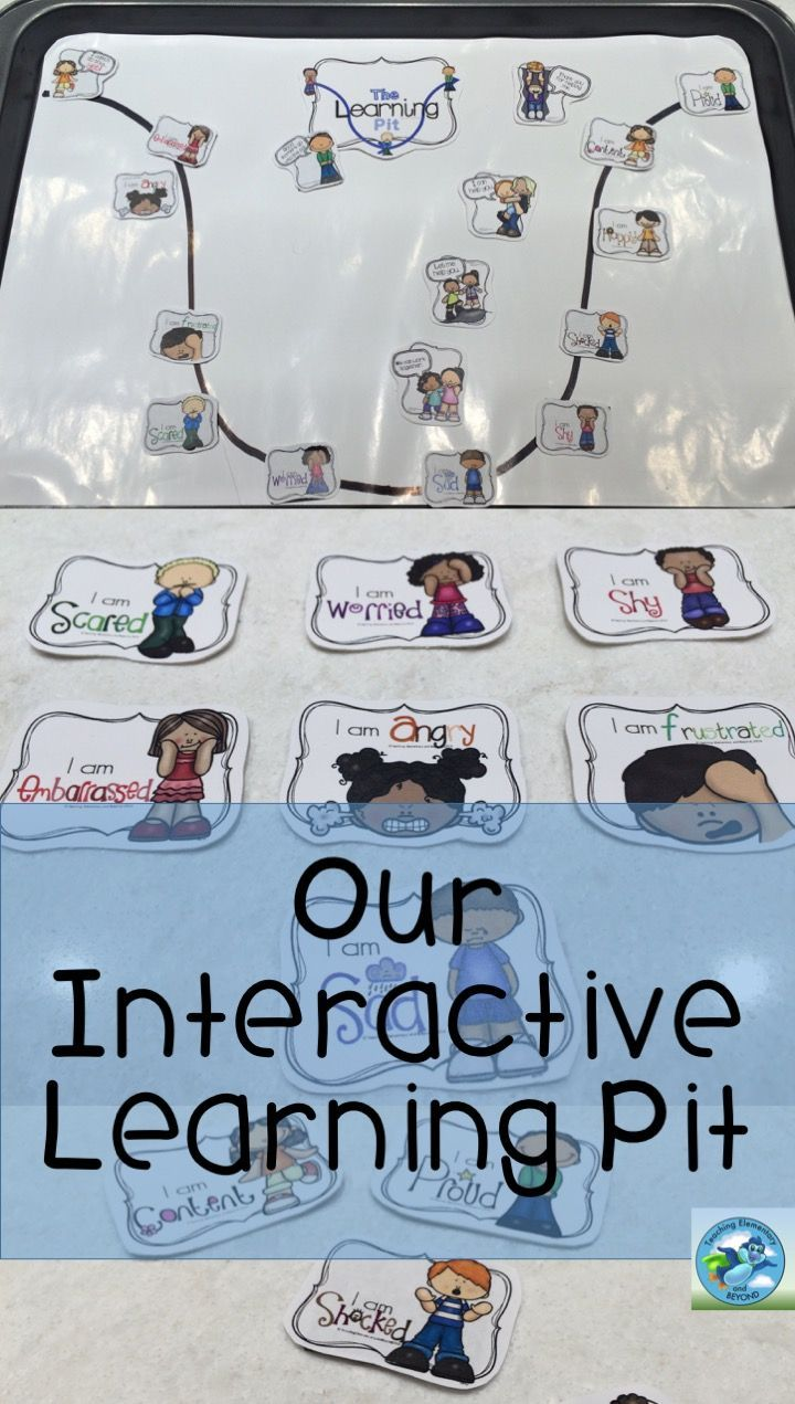 17 Best Images About Onderwijs On Pinterest