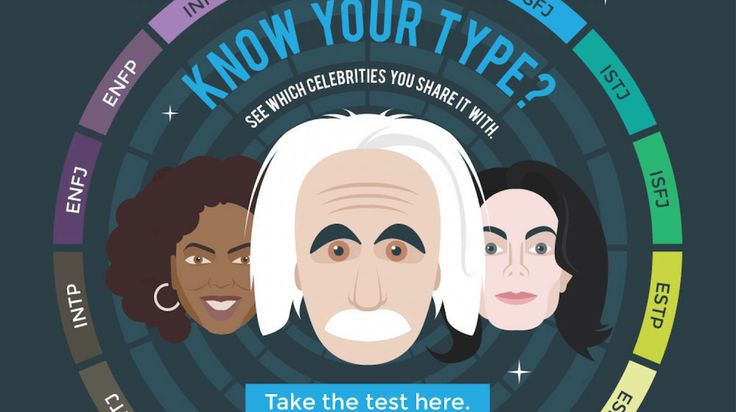 What is the word that best describe who you are? Take this quiz and find out in 1 minute!