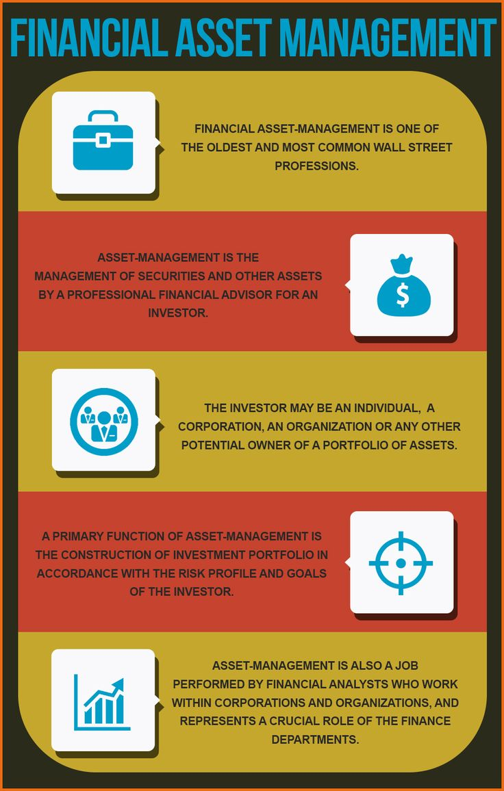 Financial Asset Management --- Learn more at http://www.jezrimohideen.com/why-financial-asset-management-is-important/