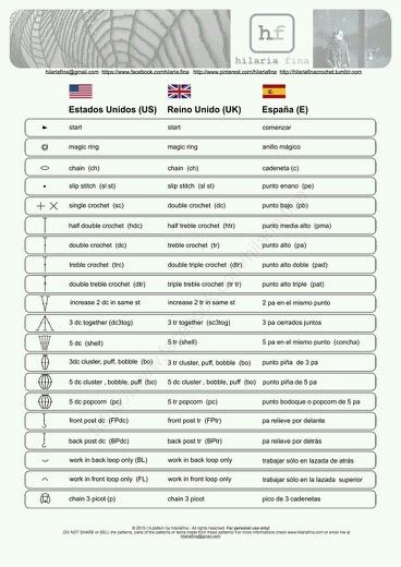 99 best crochet symbol images on Pinterest | Symbole häkeln ...