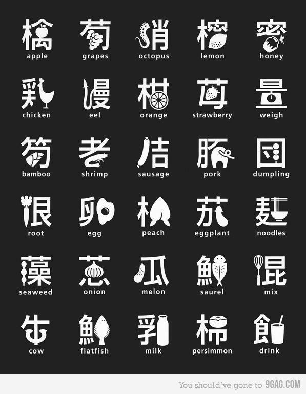Trouble learning all the Japanese kanji (Chinese characters) for food? Here's a fun chart to help you remember the kanji.