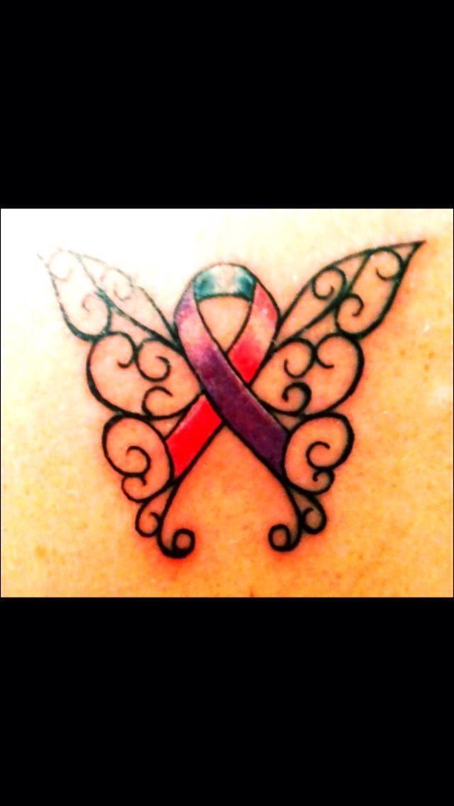 Thyroid cancer butterfly awareness