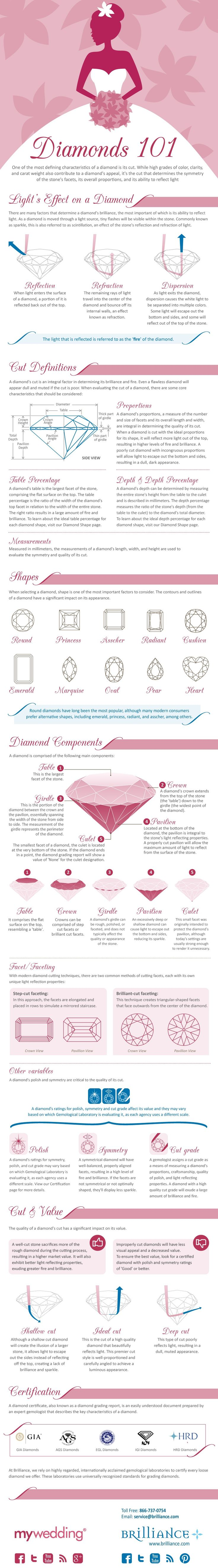 Diamond Education 101  Discover all you need to know about diamonds with our newest infographic. Brilliance.com, in partnership with Mywedding.com brings you this great infograph on diamond education.