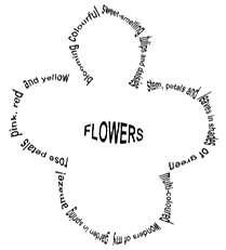Flower shape poem