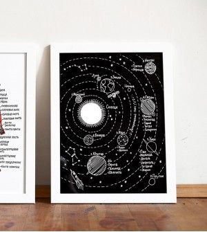 Иллюстрация в раме Солнечная система