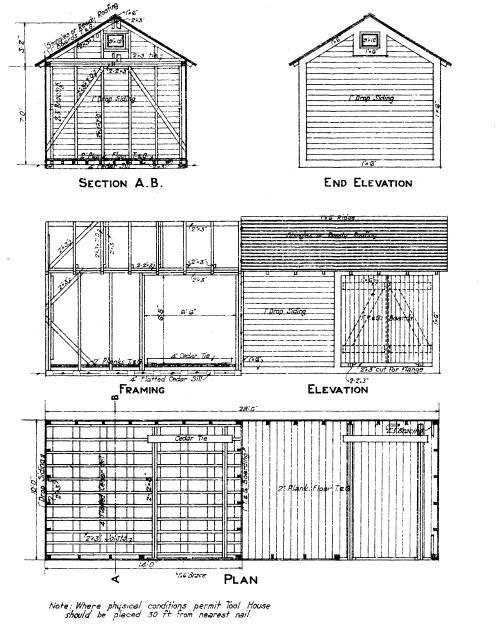 Model railroad house plans