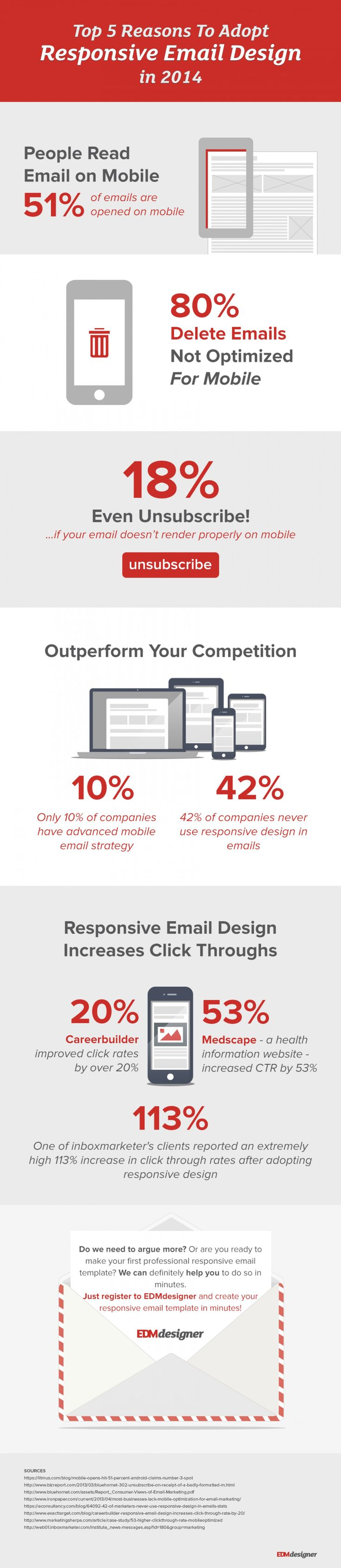 64 best in your inbox images on pinterest email templates email