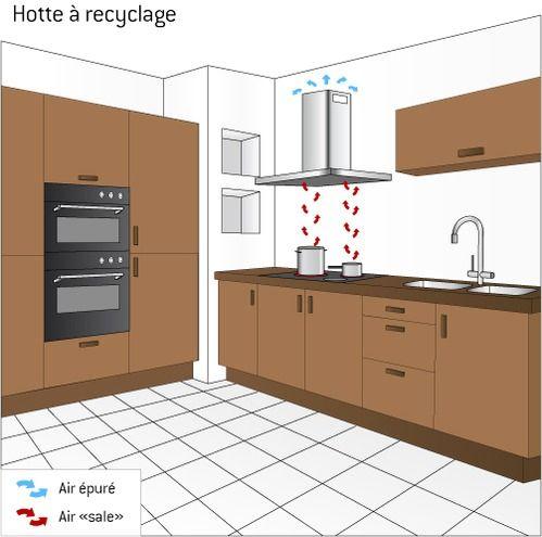 Resultat De Recherche D Images Pour Hotte Aspirante Sans Evacuation Amenagement Cuisine Hotte Aspirante Cuisine