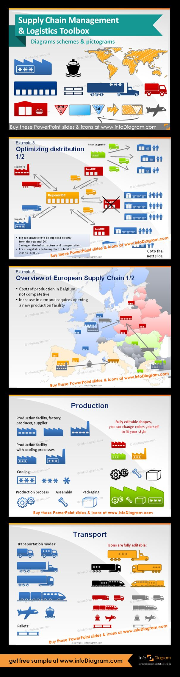 Supply Chain and Logistics schema diagrams & pictogram icons - editable graphical elements for PowerPoint. Fully adaptable vector shapes (color, filling, size). Overview of a European Supply Chain. Optimizing distribution ( Big supermarkets to be supplied directly from the regional DC. Saving on the infrastructure and transportation. Fresh vegetable to be supplied to local supermarkets via the local DC.). Pictograms of production facility, factory, producer. Symbols of transport.