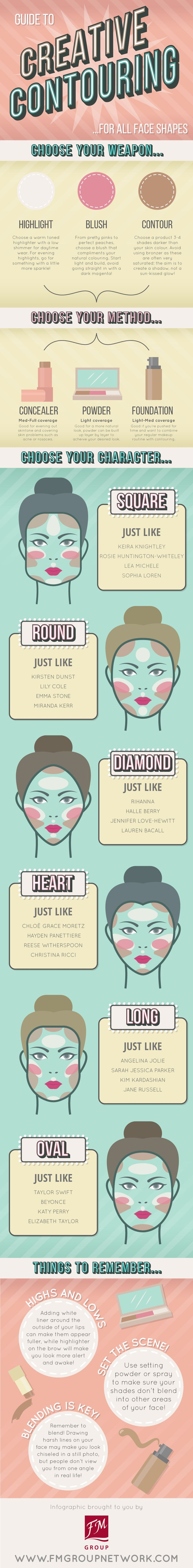 Guide to contouring based on face shape--oval, round, heart, diamond, square and long