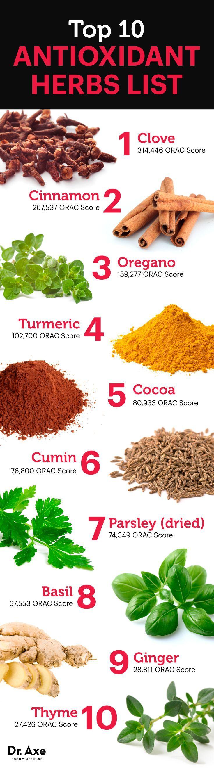Top 10 High Antioxidant Foods - DrAxe.com #kombuchaguru #organic Also check out: kombuchaguru.com