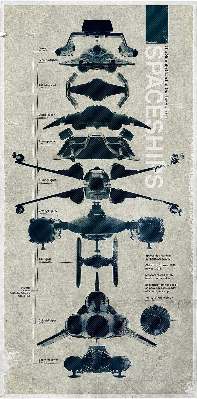 263 Best Star Wars Images On Pinterest Art How To Fold An Origami Naboo Starfighter And Other Starships From Comparativa De Las Naves Trek Bsg Y Space 1999