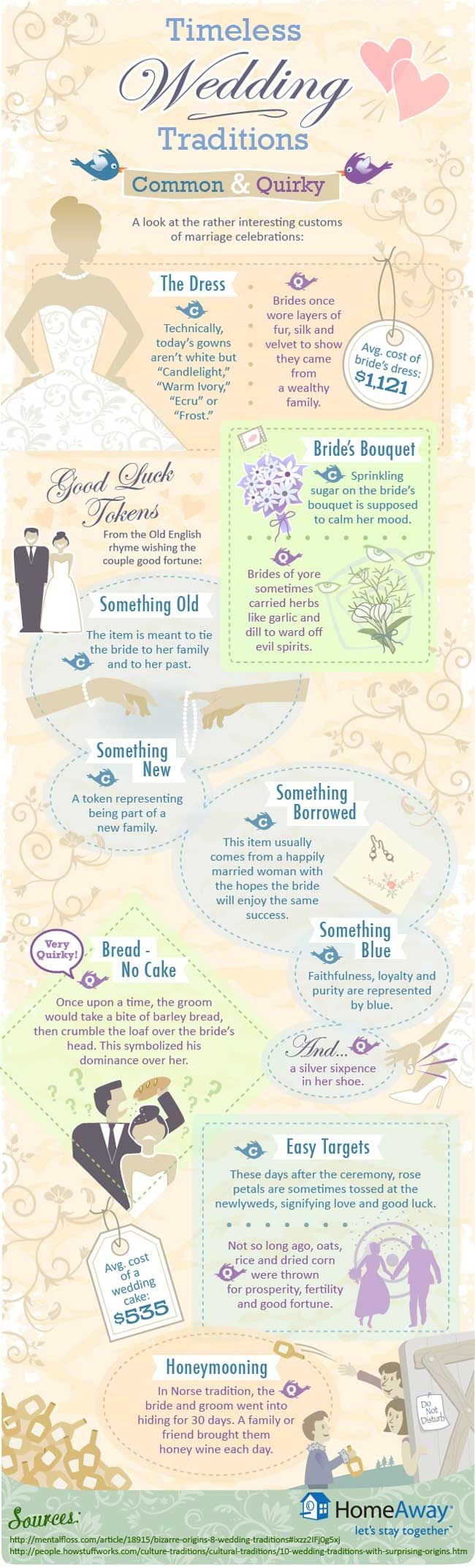 Common and Quirky Wedding Traditions [infographic] Something old, something new, something borrowed, something blue and Silver Sixpence in her shoe!