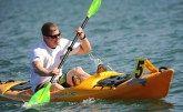 Various Types of Kayaks