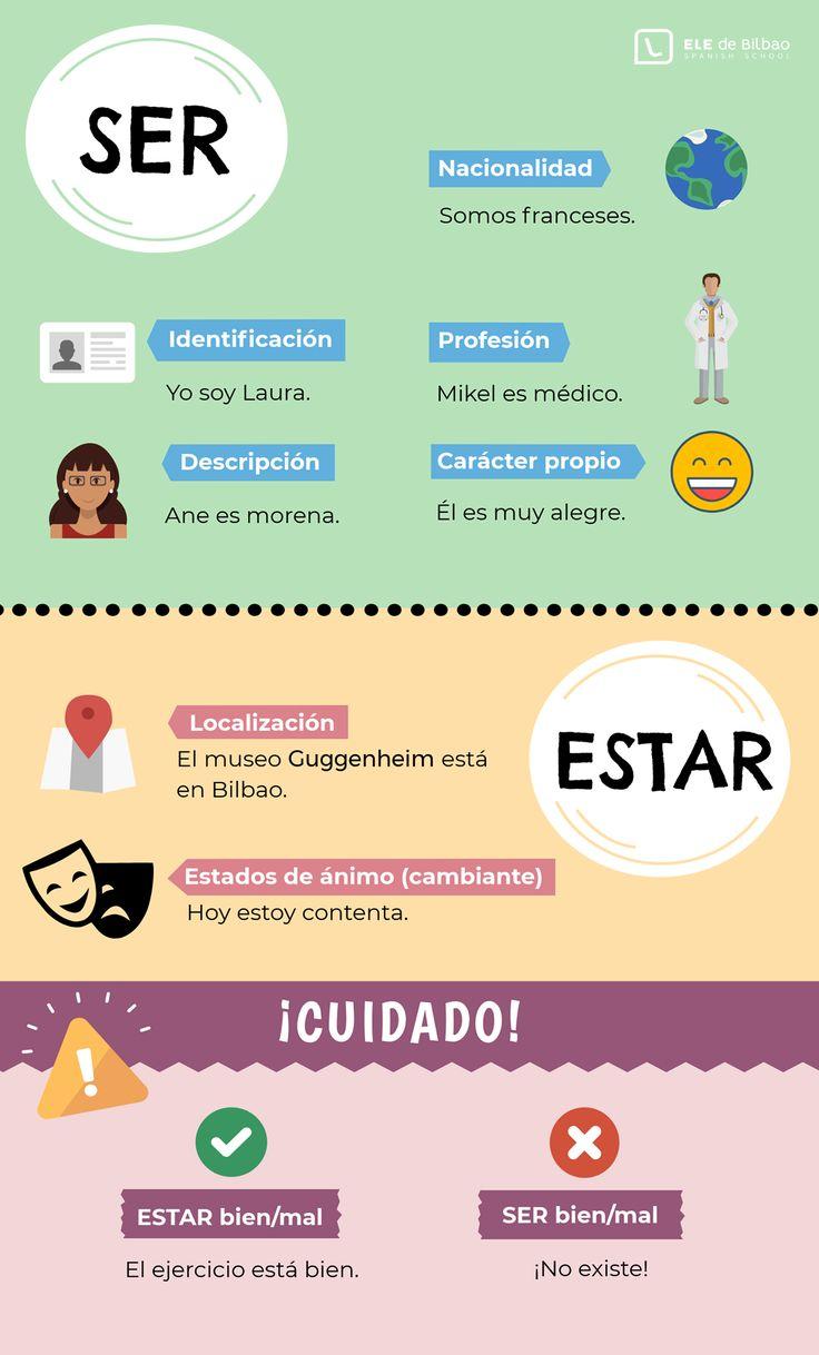 ejercicios español para extranjeros a1 pdf