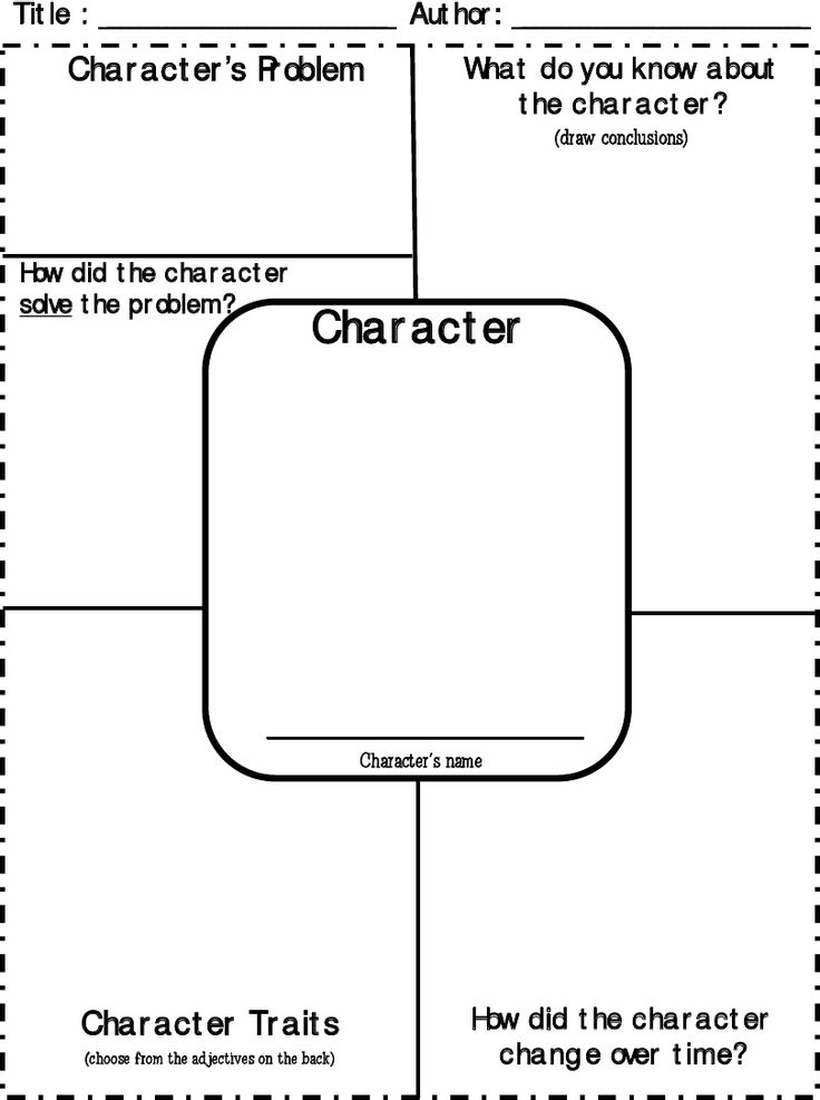 Character Traits-Character Map...great one! Also has a page full of adjectives about character!!
