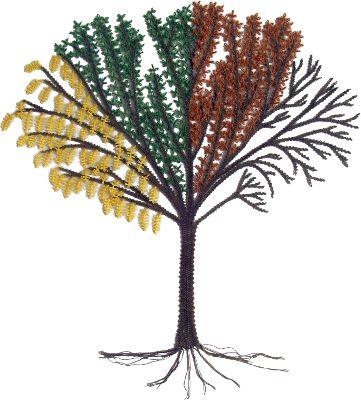 arbre dentelles