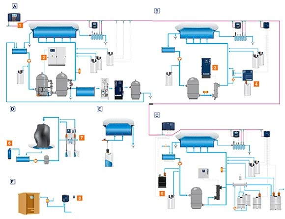 builds and delivers the most efficient Wastewater Treatment Solutions in the world