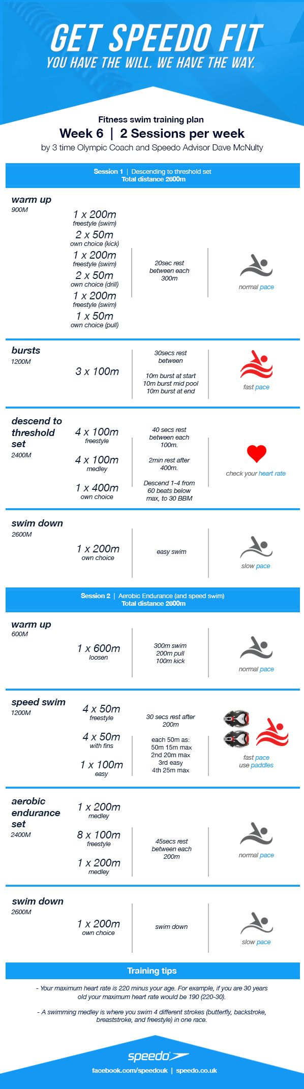 Swimming For Fitness. – Speedo Swim Fitness Training Plan (Week 6 of 8)